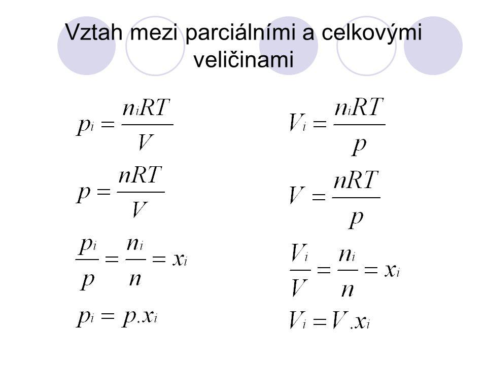 Reálné plyny Korekce stavové rovnice na: odpudivé síly – souvisejí s vlastním objemem molekul ( V-nb ) přitažlivé síly – velikost přitažlivých sil roste s druhou mocninou molární koncentrace (n/V) 2 – působí ve směru vnějšího tlaku