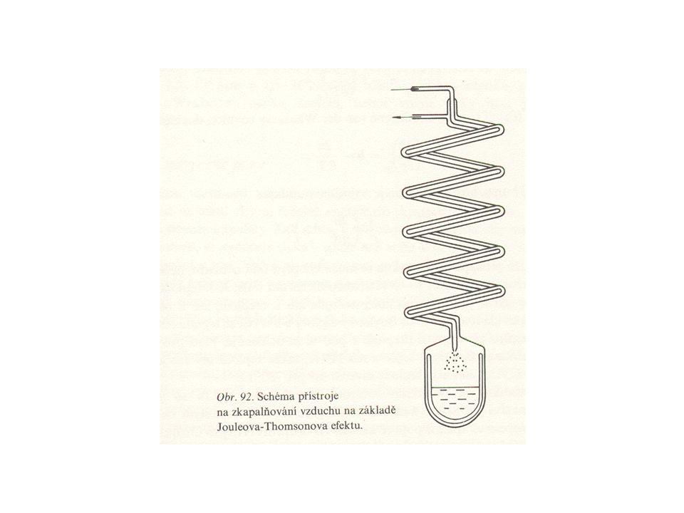 Joule-Thompsonův jev Pokus Tento jev lze demonstrovat na následujícím pokusu, jehož uspořádání je zobrazeno na obrázku.