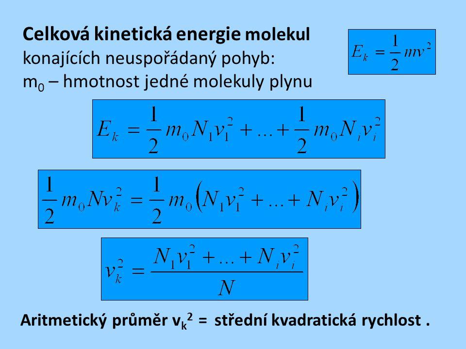 Celková kinetická energie molekul konajících neuspořádaný pohyb: m 0 – hmotnost jedné molekuly plynu Aritmetický průměr v k 2 = střední kvadratická ry