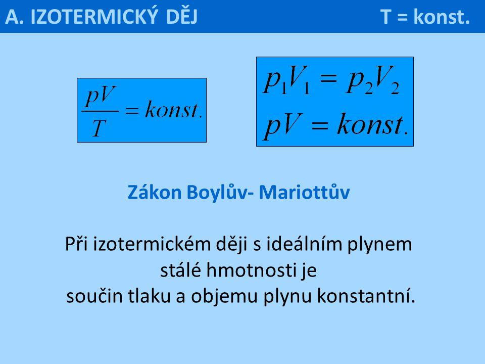 A. IZOTERMICKÝ DĚJ T = konst. Zákon Boylův- Mariottův Při izotermickém ději s ideálním plynem stálé hmotnosti je součin tlaku a objemu plynu konstantn