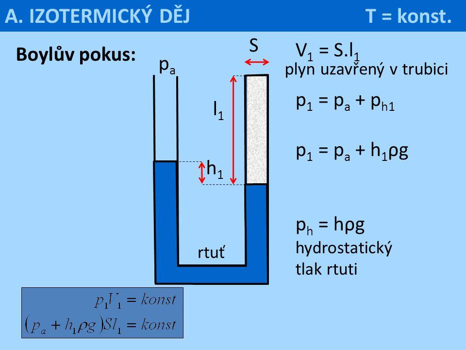 V 1 = S.l 1 p 1 = p a + p h1 p 1 = p a + h 1 ρg p h = hρg hydrostatický tlak rtuti Boylův pokus: S l1l1 h1h1 rtuť papa plyn uzavřený v trubici A. IZOT