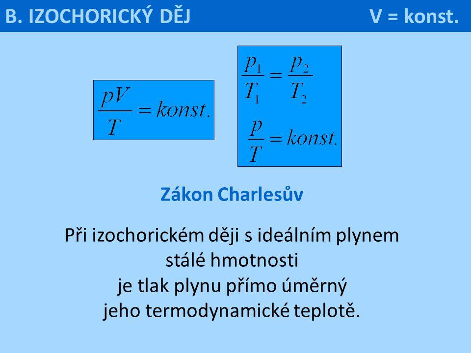 Zákon Charlesův Při izochorickém ději s ideálním plynem stálé hmotnosti je tlak plynu přímo úměrný jeho termodynamické teplotě. B. IZOCHORICKÝ DĚJ V =