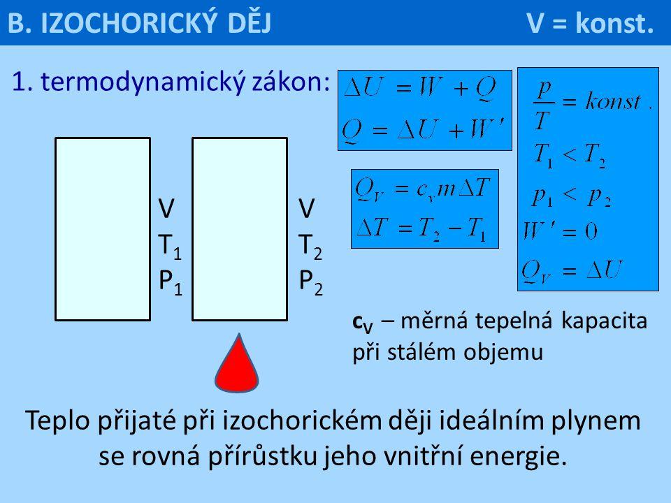 c V – měrná tepelná kapacita při stálém objemu Teplo přijaté při izochorickém ději ideálním plynem se rovná přírůstku jeho vnitřní energie. B. IZOCHOR