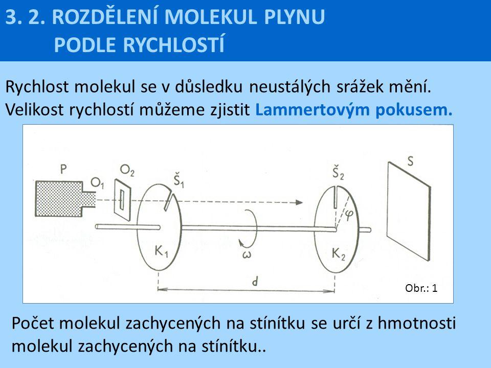 R molární plynová konstanta 3. 6. STAVOVÁ ROVNICE PRO IP (2)