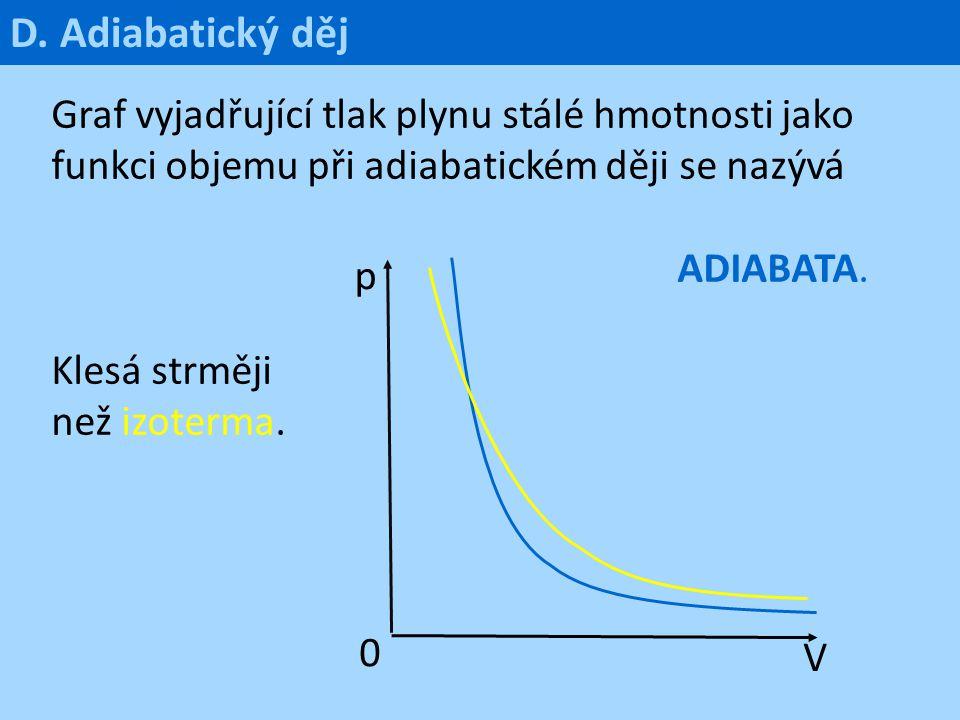 Graf vyjadřující tlak plynu stálé hmotnosti jako funkci objemu při adiabatickém ději se nazývá ADIABATA. Klesá strměji než izoterma. D. Adiabatický dě