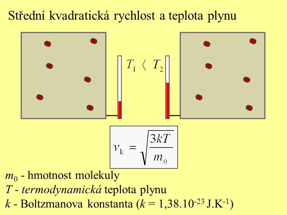 Střední kvadratická rychlost a teplota plynu m 0 - hmotnost molekuly T - termodynamická teplota plynu k - Boltzmanova konstanta (k = 1,38.10 -23 J.K -1 )