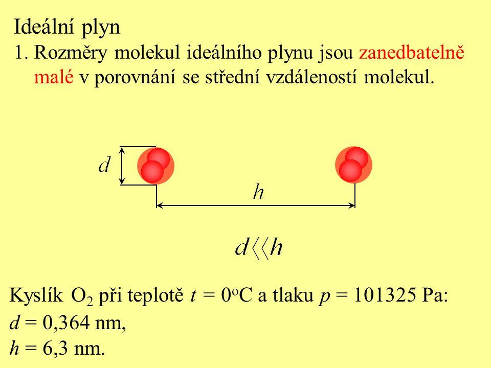 Ideální plyn 1.