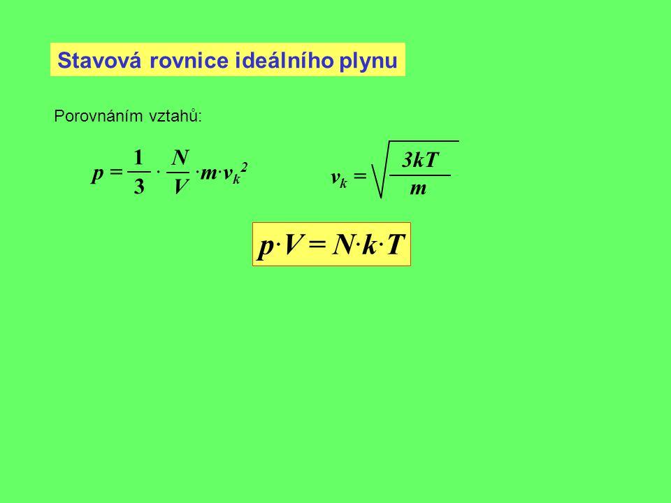 Stavová rovnice ideálního plynu Porovnáním vztahů: p = · ·m·v k 2 1 3 N V v k = 3kT m p·V = N·k·T