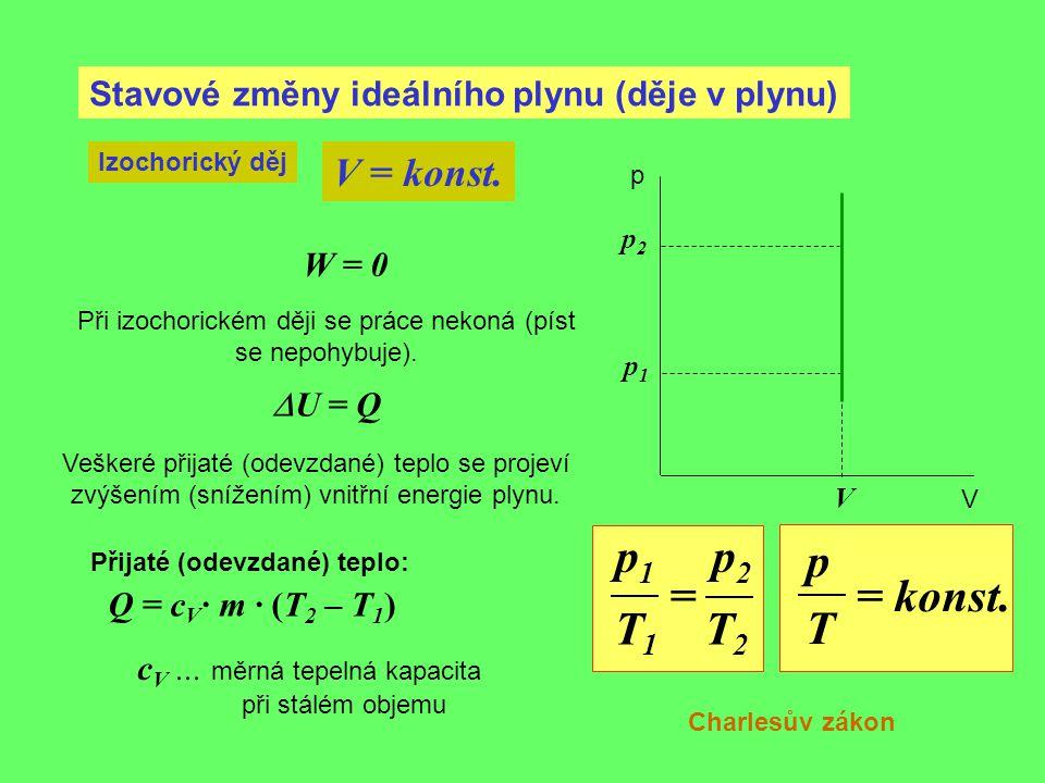 Stavové změny ideálního plynu (děje v plynu) Izochorický děj V = konst. V p1p1 p V p2p2 p 1 p 2 = T 1 T 2 p = konst. T Charlesův zákon W = 0 Při izoch