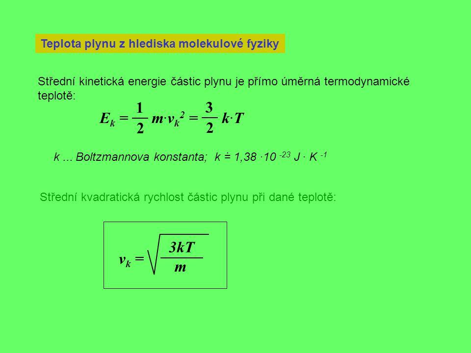 Teplota plynu z hlediska molekulové fyziky Střední kinetická energie částic plynu je přímo úměrná termodynamické teplotě: E k = m·v k 2 = k·T 1 2 3 2