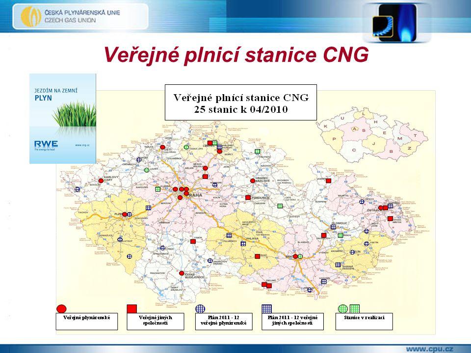 Veřejné plnicí stanice CNG