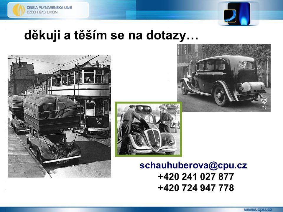 děkuji a těším se na dotazy… schauhuberova@cpu.cz +420 241 027 877 +420 724 947 778