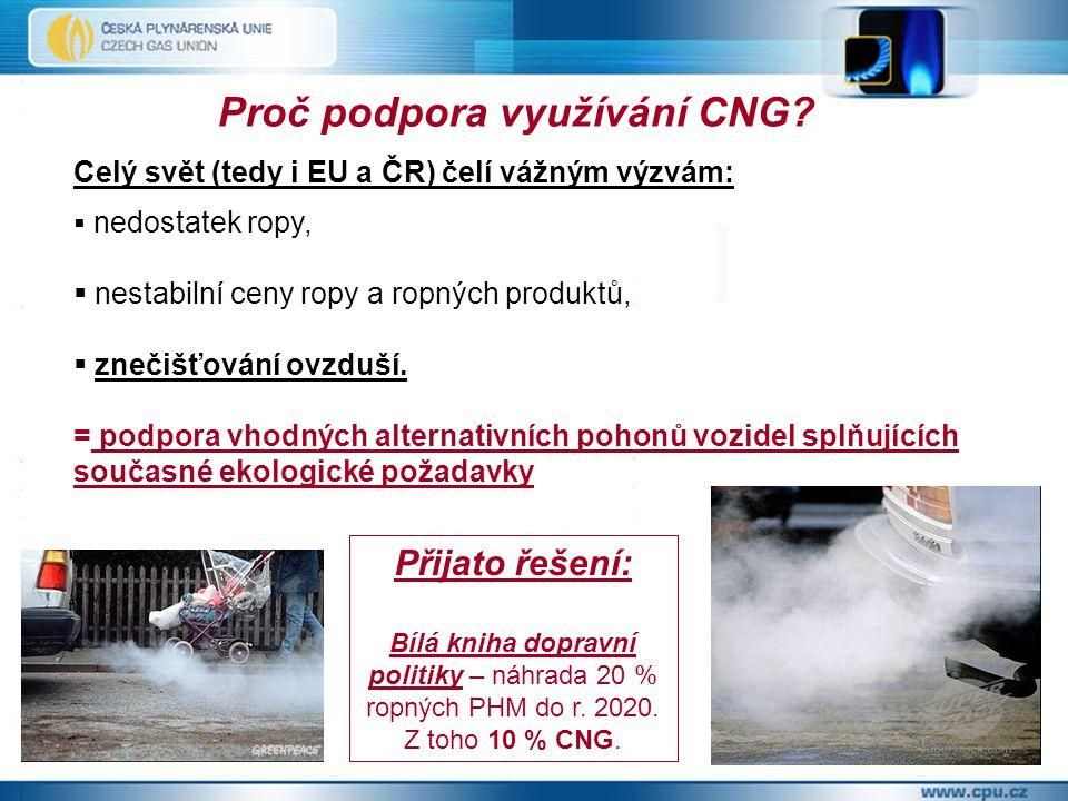 Proč podpora využívání CNG? Celý svět (tedy i EU a ČR) čelí vážným výzvám:  nedostatek ropy,  nestabilní ceny ropy a ropných produktů,  znečišťován