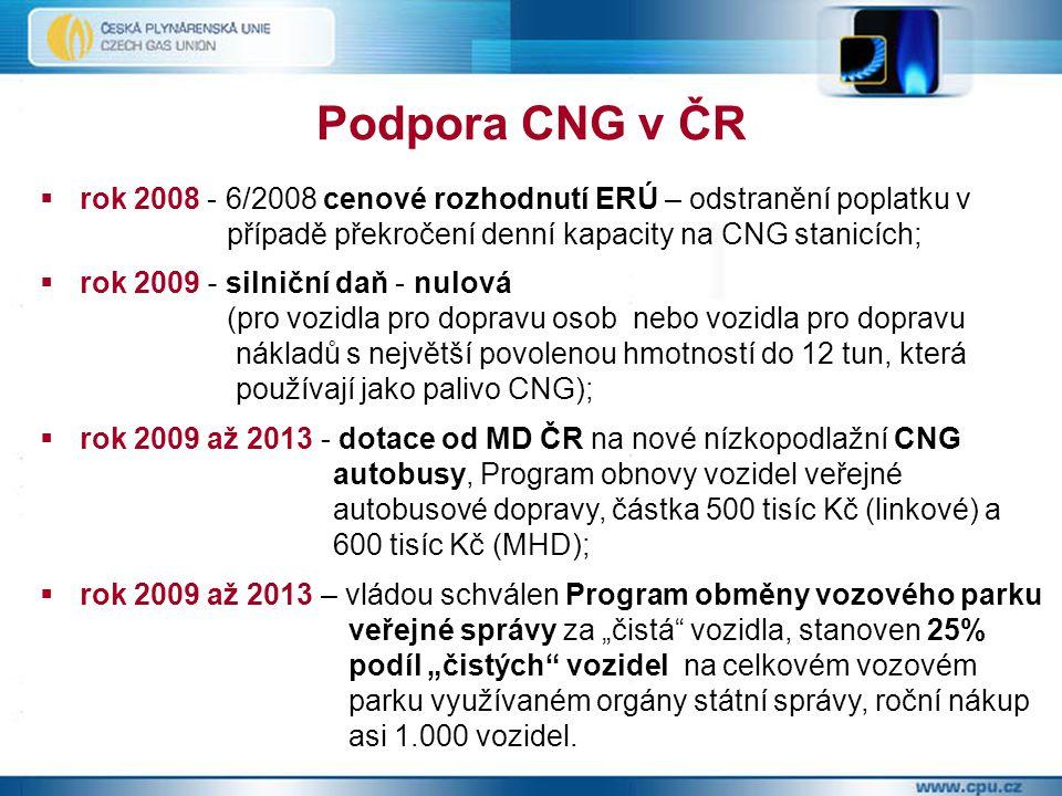 Podpora CNG v ČR  rok 2008 - 6/2008 cenové rozhodnutí ERÚ – odstranění poplatku v případě překročení denní kapacity na CNG stanicích;  rok 2009 - si