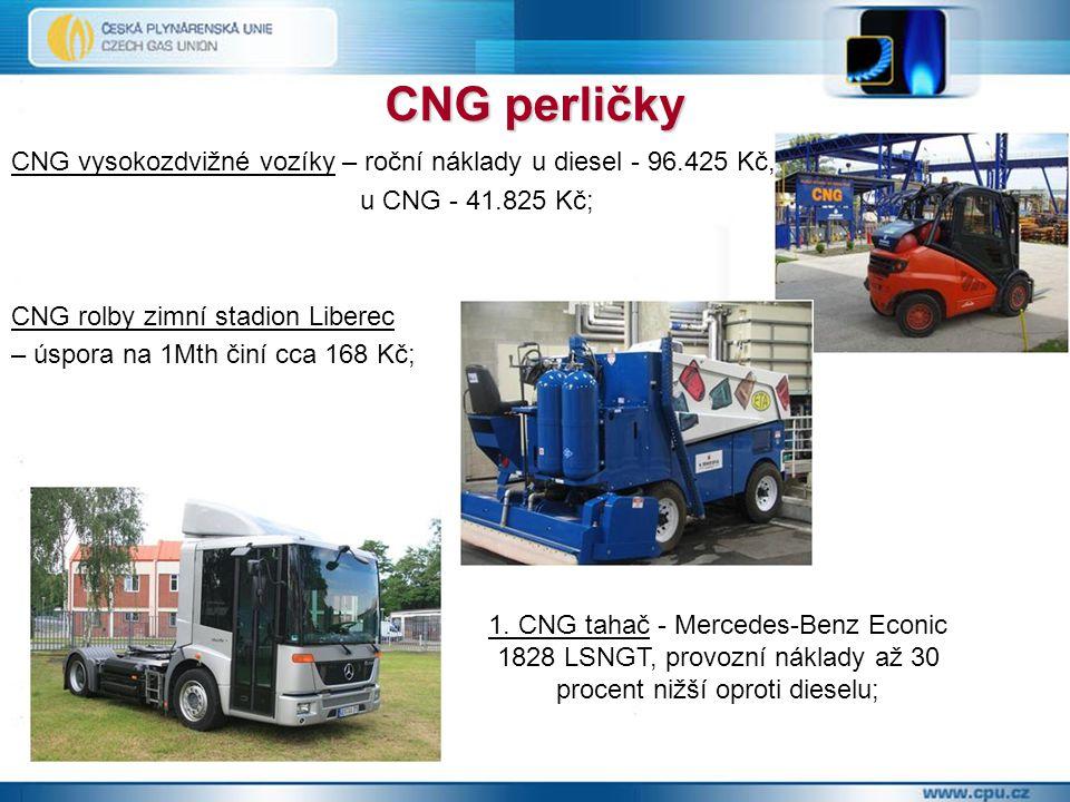 CNG vysokozdvižné vozíky – roční náklady u diesel - 96.425 Kč, u CNG - 41.825 Kč; CNG rolby zimní stadion Liberec – úspora na 1Mth činí cca 168 Kč; CNG perličky 1.