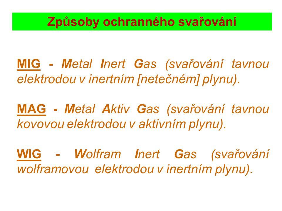 MIG - Metal Inert Gas (svařování tavnou elektrodou v inertním [netečném] plynu).