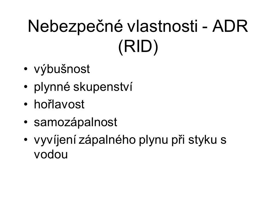 Nebezpečné vlastnosti - ADR (RID) výbušnost plynné skupenství hořlavost samozápalnost vyvíjení zápalného plynu při styku s vodou