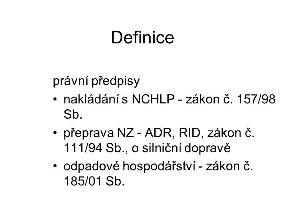 Definice právní předpisy nakládání s NCHLP - zákon č.