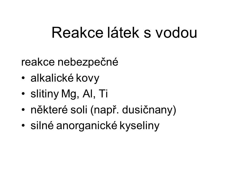Reakce látek s vodou reakce nebezpečné alkalické kovy slitiny Mg, Al, Ti některé soli (např.