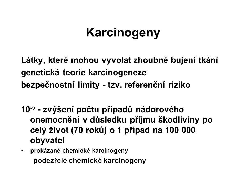 Karcinogeny Látky, které mohou vyvolat zhoubné bujení tkání genetická teorie karcinogeneze bezpečnostní limity - tzv.