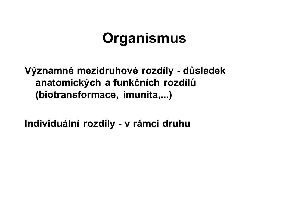 Organismus Významné mezidruhové rozdíly - důsledek anatomických a funkčních rozdílů (biotransformace, imunita,...) Individuální rozdíly - v rámci druhu