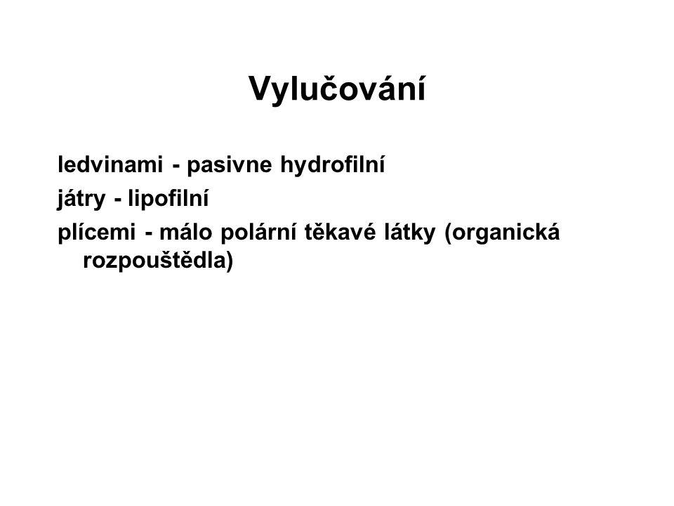 Vylučování ledvinami - pasivne hydrofilní játry - lipofilní plícemi - málo polární těkavé látky (organická rozpouštědla)