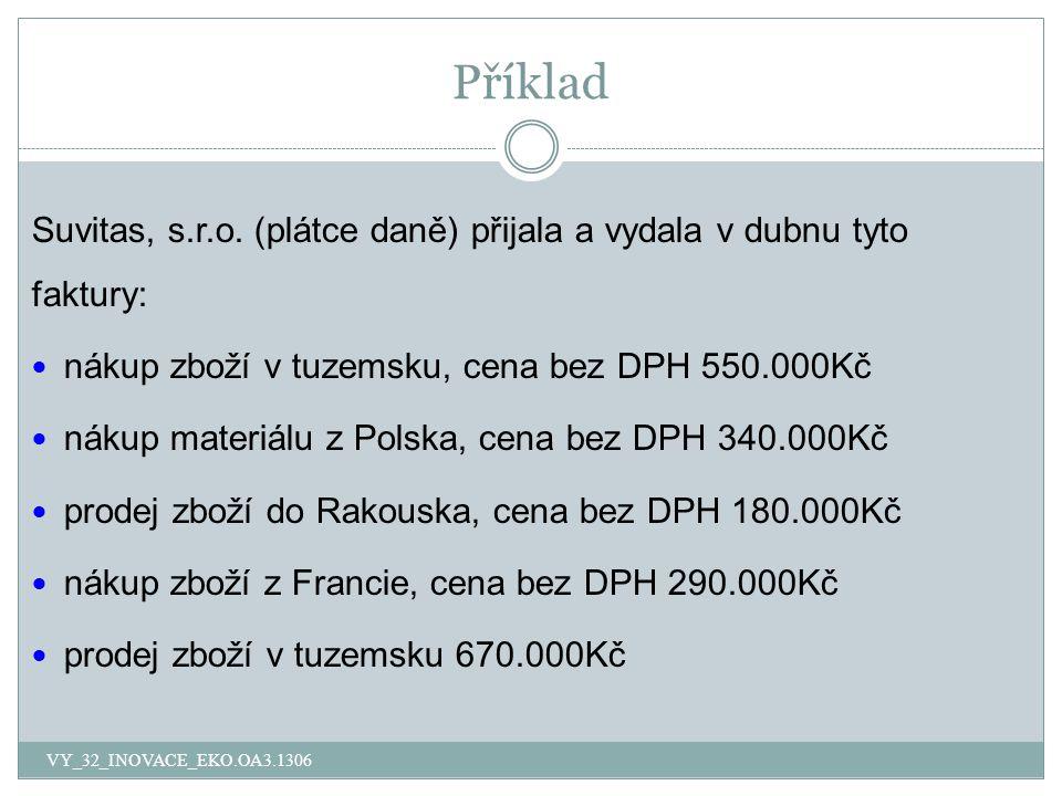 Příklad Suvitas, s.r.o. (plátce daně) přijala a vydala v dubnu tyto faktury: nákup zboží v tuzemsku, cena bez DPH 550.000Kč nákup materiálu z Polska,
