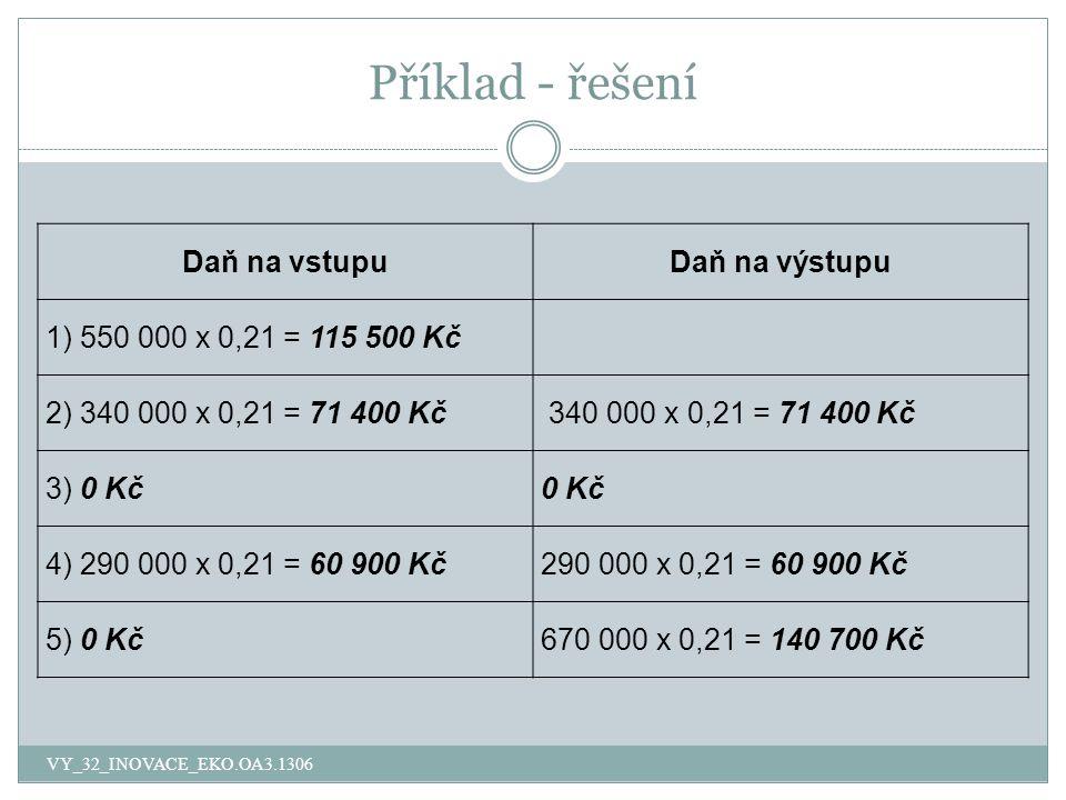 Příklad - řešení VY_32_INOVACE_EKO.OA3.1306 Daň na vstupuDaň na výstupu 1) 550 000 x 0,21 = 115 500 Kč 2) 340 000 x 0,21 = 71 400 Kč 340 000 x 0,21 =