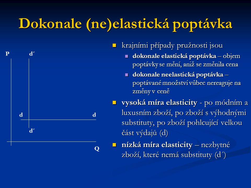 Dokonale (ne)elastická poptávka krajními případy pružnosti jsou krajními případy pružnosti jsou dokonale elastická poptávka – objem poptávky se mění,