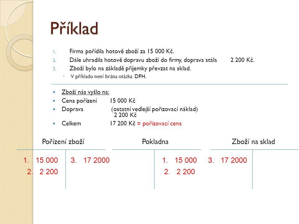 Příklad 1.Firma pořídila hotově zboží za 15 000 Kč.