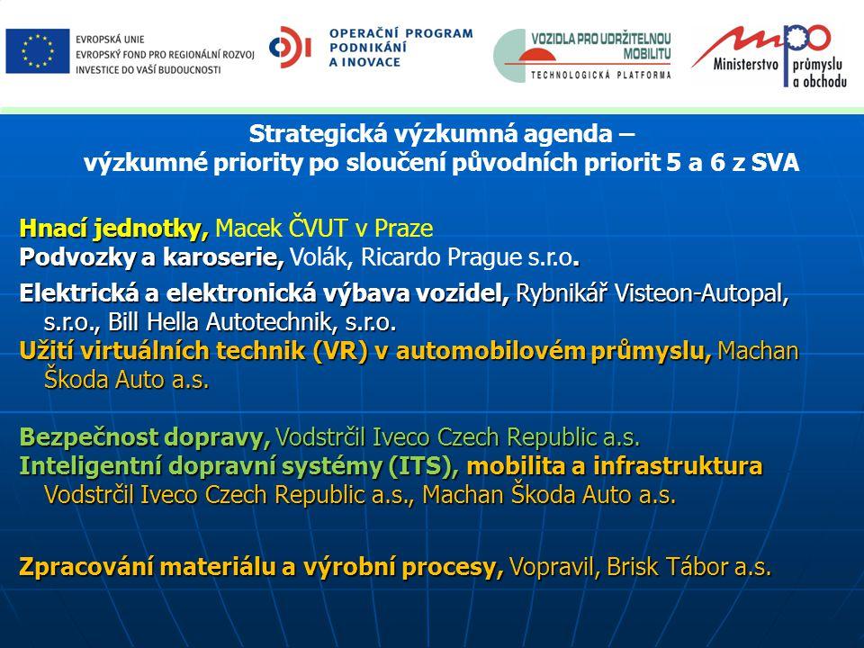 Priority doporučené pro ČR Výzkum a vývoj vozidlových sdělovacích sítí z hlediska spolehlivosti a zapojení autonomních spolupracujících jednotek do hierarchického systému.