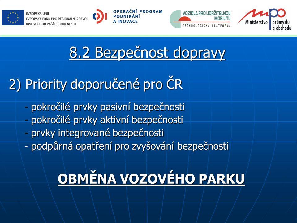 2) Priority doporučené pro ČR - pokročilé prvky pasivní bezpečnosti - pokročilé prvky pasivní bezpečnosti - pokročilé prvky aktivní bezpečnosti - pokročilé prvky aktivní bezpečnosti - prvky integrované bezpečnosti - prvky integrované bezpečnosti - podpůrná opatření pro zvyšování bezpečnosti - podpůrná opatření pro zvyšování bezpečnosti OBMĚNA VOZOVÉHO PARKU 8.2 Bezpečnost dopravy