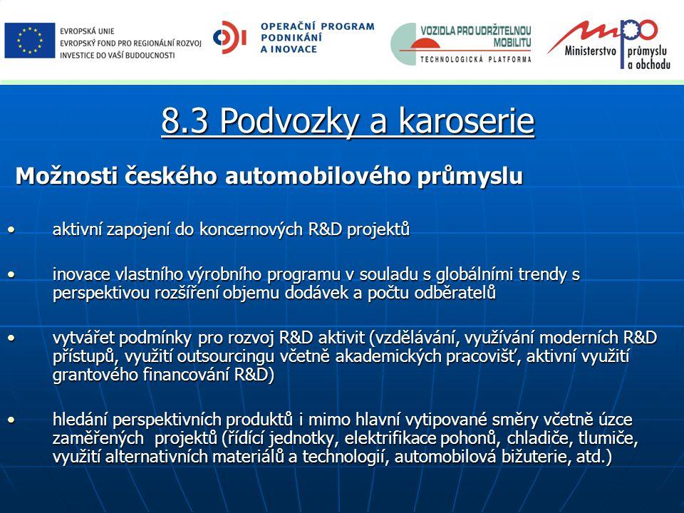 Možnosti českého automobilového průmyslu aktivní zapojení do koncernových R&D projektůaktivní zapojení do koncernových R&D projektů inovace vlastního výrobního programu v souladu s globálními trendy s perspektivou rozšíření objemu dodávek a počtu odběratelůinovace vlastního výrobního programu v souladu s globálními trendy s perspektivou rozšíření objemu dodávek a počtu odběratelů vytvářet podmínky pro rozvoj R&D aktivit (vzdělávání, využívání moderních R&D přístupů, využití outsourcingu včetně akademických pracovišť, aktivní využití grantového financování R&D)vytvářet podmínky pro rozvoj R&D aktivit (vzdělávání, využívání moderních R&D přístupů, využití outsourcingu včetně akademických pracovišť, aktivní využití grantového financování R&D) hledání perspektivních produktů i mimo hlavní vytipované směry včetně úzce zaměřených projektů (řídící jednotky, elektrifikace pohonů, chladiče, tlumiče, využití alternativních materiálů a technologií, automobilová bižuterie, atd.)hledání perspektivních produktů i mimo hlavní vytipované směry včetně úzce zaměřených projektů (řídící jednotky, elektrifikace pohonů, chladiče, tlumiče, využití alternativních materiálů a technologií, automobilová bižuterie, atd.) 8.3 Podvozky a karoserie