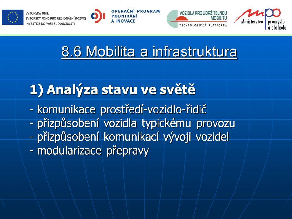 1) Analýza stavu ve světě - komunikace prostředí-vozidlo-řidič - přizpůsobení vozidla typickému provozu - přizpůsobení komunikací vývoji vozidel - modularizace přepravy 8.6 Mobilita a infrastruktura