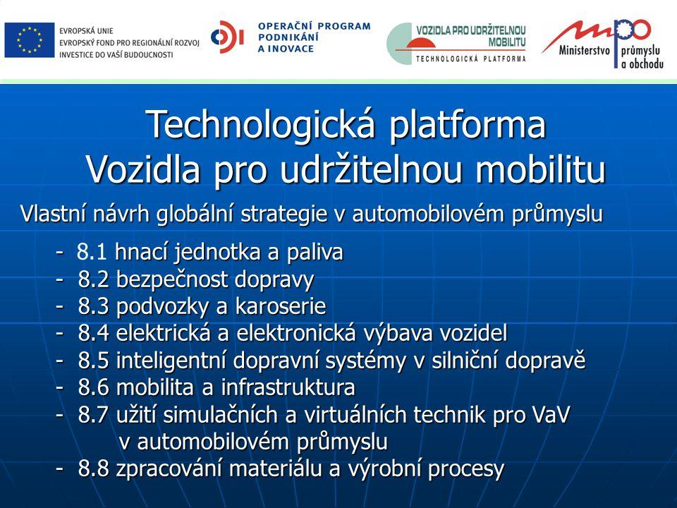Technologická platforma Vozidla pro udržitelnou mobilitu Vlastní návrh globální strategie v automobilovém průmyslu - hnací jednotka a paliva - 8.1 hnací jednotka a paliva - 8.2 bezpečnost dopravy - 8.2 bezpečnost dopravy - 8.3 podvozky a karoserie - 8.3 podvozky a karoserie - 8.4 elektrická a elektronická výbava vozidel - 8.4 elektrická a elektronická výbava vozidel - 8.5 inteligentní dopravní systémy v silniční dopravě - 8.5 inteligentní dopravní systémy v silniční dopravě - 8.6 mobilita a infrastruktura - 8.6 mobilita a infrastruktura - 8.7 užití simulačních a virtuálních technik pro VaV - 8.7 užití simulačních a virtuálních technik pro VaV v automobilovém průmyslu v automobilovém průmyslu - 8.8 zpracování materiálu a výrobní procesy - 8.8 zpracování materiálu a výrobní procesy