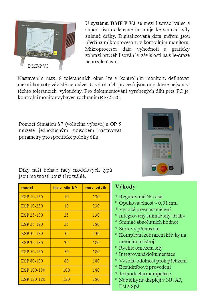 Základní výbava sestává z následujících komponentů:  Lisu s vodicí jednotkou ESP  Monitorování lis.