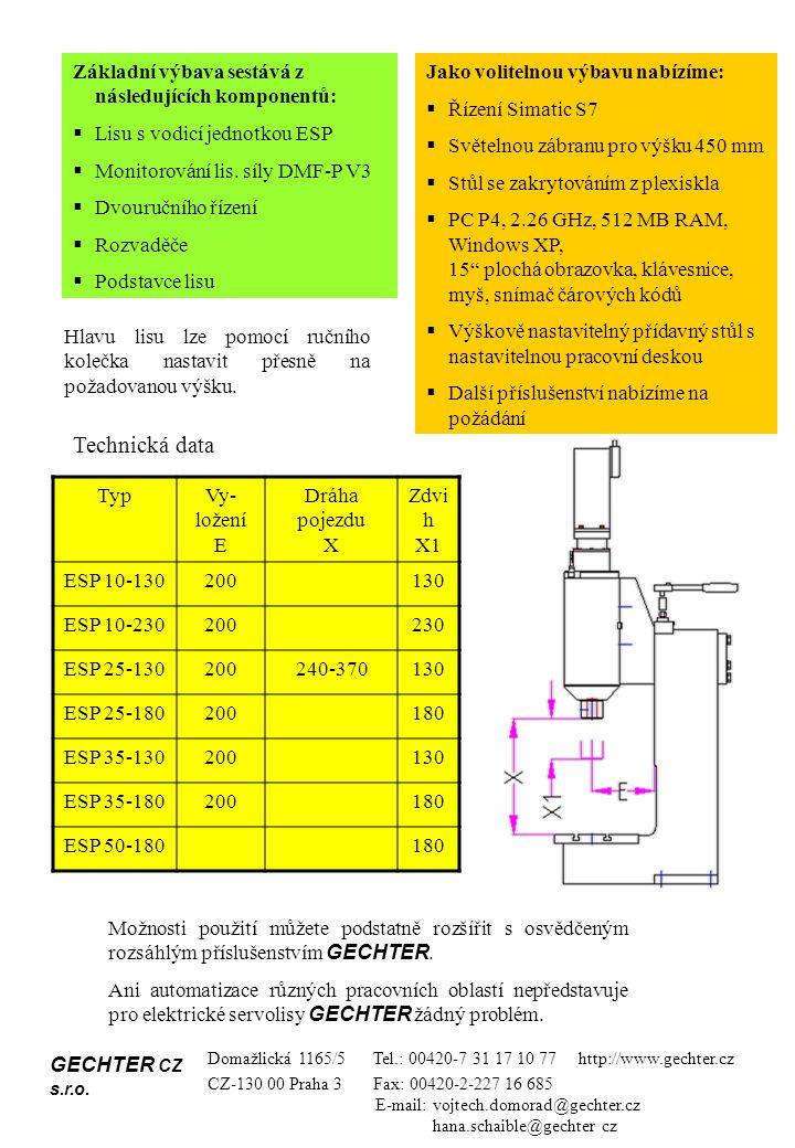Základní výbava sestává z následujících komponentů:  Lisu s vodicí jednotkou ESP  Monitorování lis. síly DMF-P V3  Dvouručního řízení  Rozvaděče 