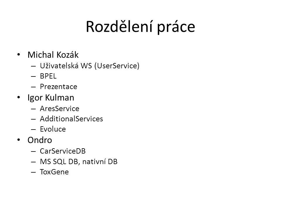 Rozdělení práce Michal Kozák – Uživatelská WS (UserService) – BPEL – Prezentace Igor Kulman – AresService – AdditionalServices – Evoluce Ondro – CarServiceDB – MS SQL DB, nativní DB – ToxGene