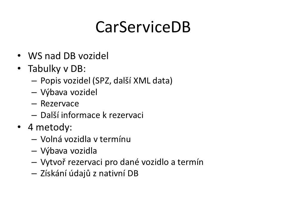 CarServiceDB WS nad DB vozidel Tabulky v DB: – Popis vozidel (SPZ, další XML data) – Výbava vozidel – Rezervace – Další informace k rezervaci 4 metody: – Volná vozidla v termínu – Výbava vozidla – Vytvoř rezervaci pro dané vozidlo a termín – Získání údajů z nativní DB