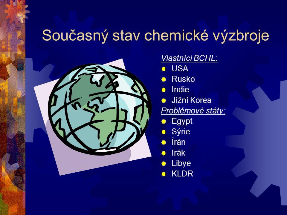 Šíření chemických zbraní