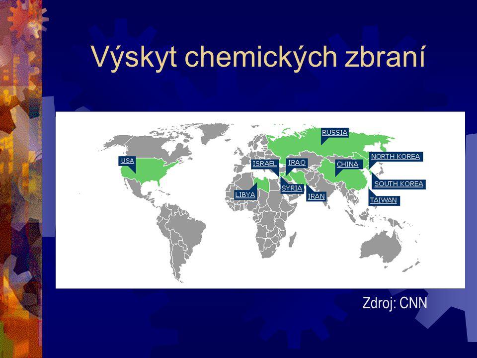 Současný stav chemické výzbroje Vlastníci BCHL: UUSA RRusko IIndie JJižní Korea Problémové státy: EEgypt SSýrie ÍÍrán IIrák LLibye KKLDR