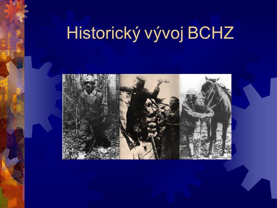 Historický vývoj BCHZ