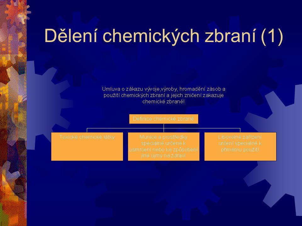 Dělení chemických zbraní (1)