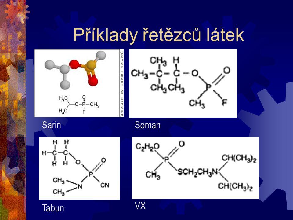 BCHL Charakteristiky:  Skupenství, barva, zápach  Stálost v terénu  Rychlost účinku  Příznaky a účinky  Ochrana před látkou Látky: FFosgen (dusivé) CChlorkyan (obecné jedovaté) KKyanovodík (obecné jedovaté) YYperit (zpuchýřující) SSarin (nervově paralytické) SSoman (nervově paralytické) VVX (nervově paralytické) BBZ (psychicky zneschopňující)