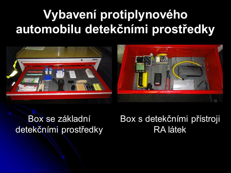 Vybavení protiplynového automobilu detekčními prostředky Box se základní detekčními prostředky Box s detekčními přístroji RA látek