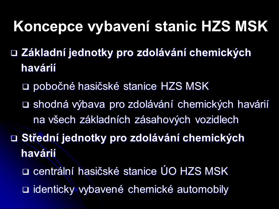 Koncepce vybavení stanic HZS MSK  Základní jednotky pro zdolávání chemických havárií  pobočné hasičské stanice HZS MSK  shodná výbava pro zdolávání