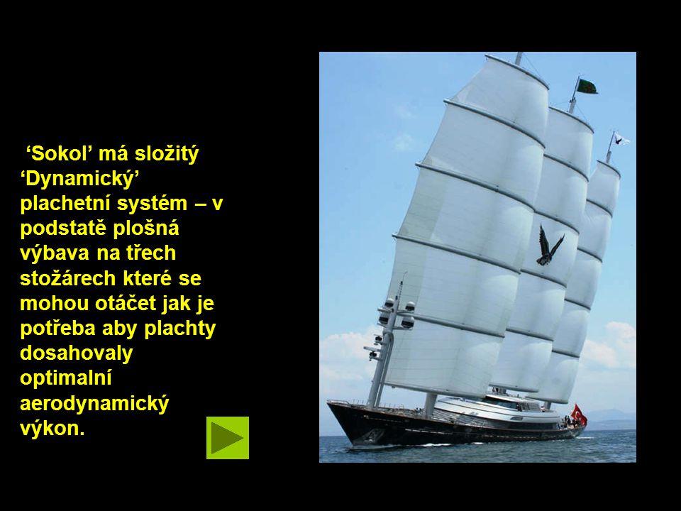 'Sokol' má složitý 'Dynamický' plachetní systém – v podstatě plošná výbava na třech stožárech které se mohou otáčet jak je potřeba aby plachty dosahovaly optimalní aerodynamický výkon.