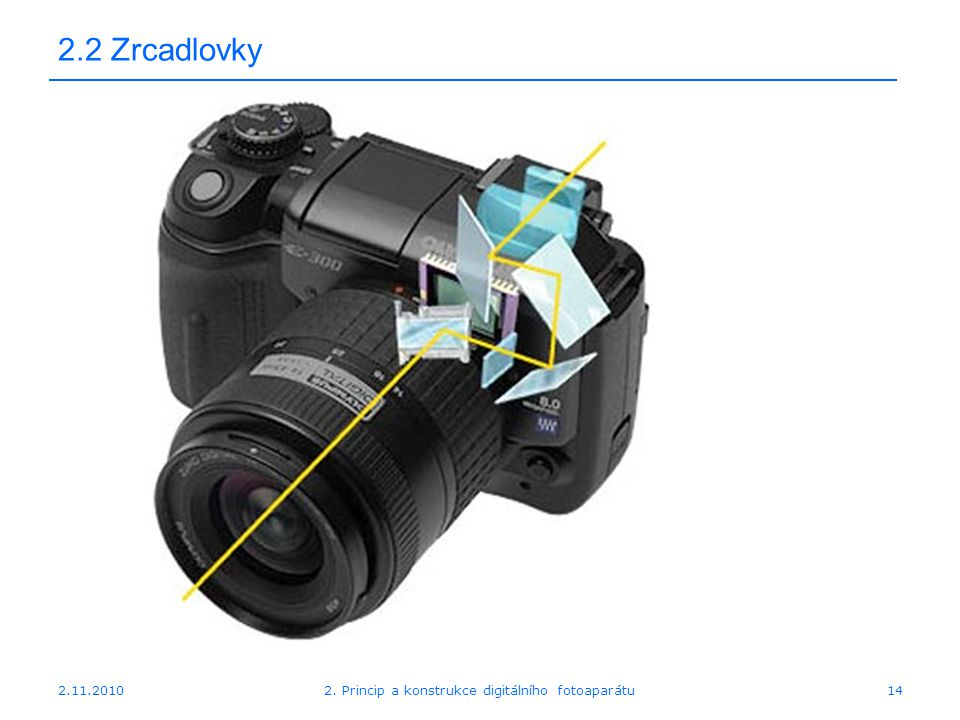 2.11.20102. Princip a konstrukce digitálního fotoaparátu14 2.2 Zrcadlovky