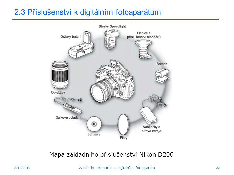 2.11.20102. Princip a konstrukce digitálního fotoaparátu32 2.3 Příslušenství k digitálním fotoaparátům Mapa základního příslušenství Nikon D200