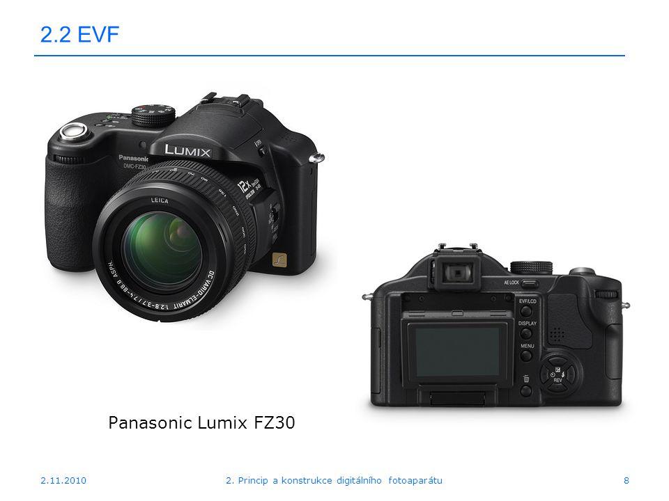 2.11.20102. Princip a konstrukce digitálního fotoaparátu8 2.2 EVF Panasonic Lumix FZ30
